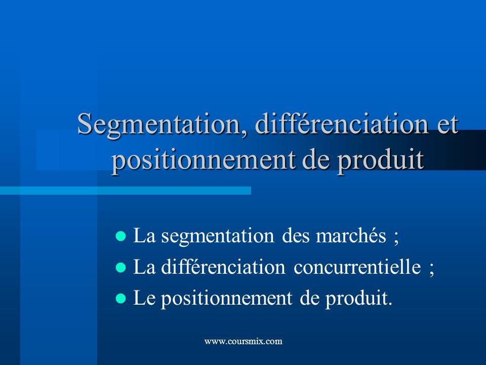 www.coursmix.com Segmentation, différenciation et positionnement de produit La segmentation des marchés ; La différenciation concurrentielle ; Le posi