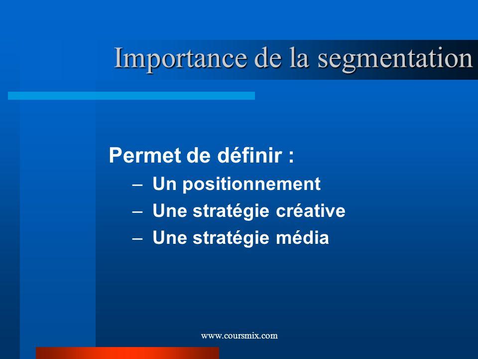 www.coursmix.com Importance de la segmentation Permet de définir : – Un positionnement – Une stratégie créative – Une stratégie média