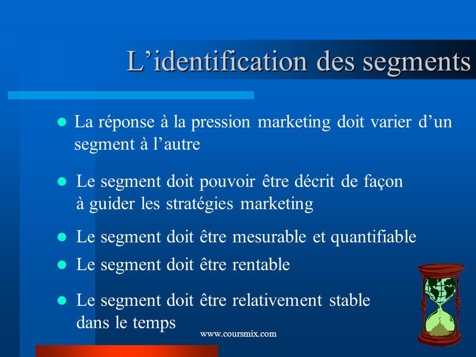 www.coursmix.com Lidentification des segments La réponse à la pression marketing doit varier dun segment à lautre Le segment doit pouvoir être décrit