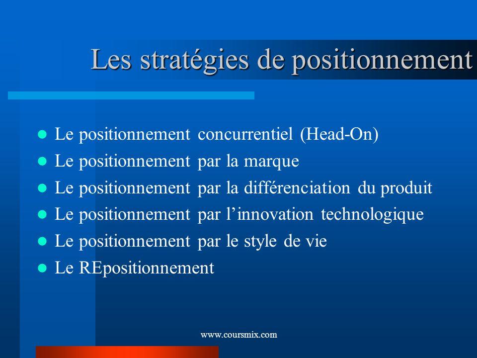 www.coursmix.com Les stratégies de positionnement Le positionnement concurrentiel (Head-On) Le positionnement par la marque Le positionnement par la d