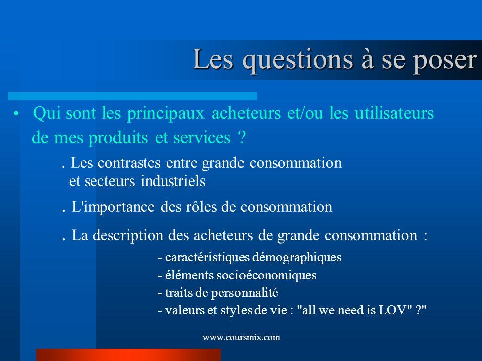 www.coursmix.com Les questions à se poser Qui sont les principaux acheteurs et/ou les utilisateurs de mes produits et services ?. Les contrastes entre