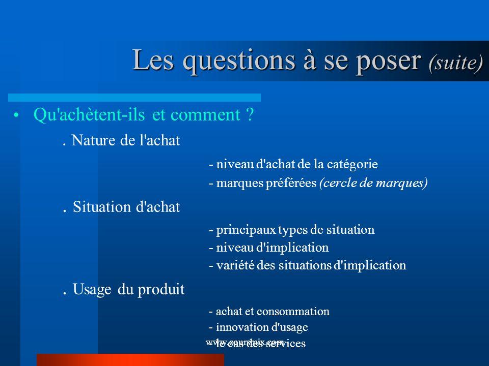 www.coursmix.com Les questions à se poser (suite) Qu'achètent-ils et comment ?. Nature de l'achat - niveau d'achat de la catégorie - marques préférées