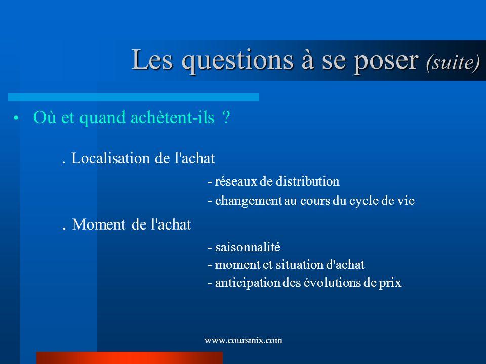 www.coursmix.com Où et quand achètent-ils ?. Localisation de l'achat - réseaux de distribution - changement au cours du cycle de vie. Moment de l'acha