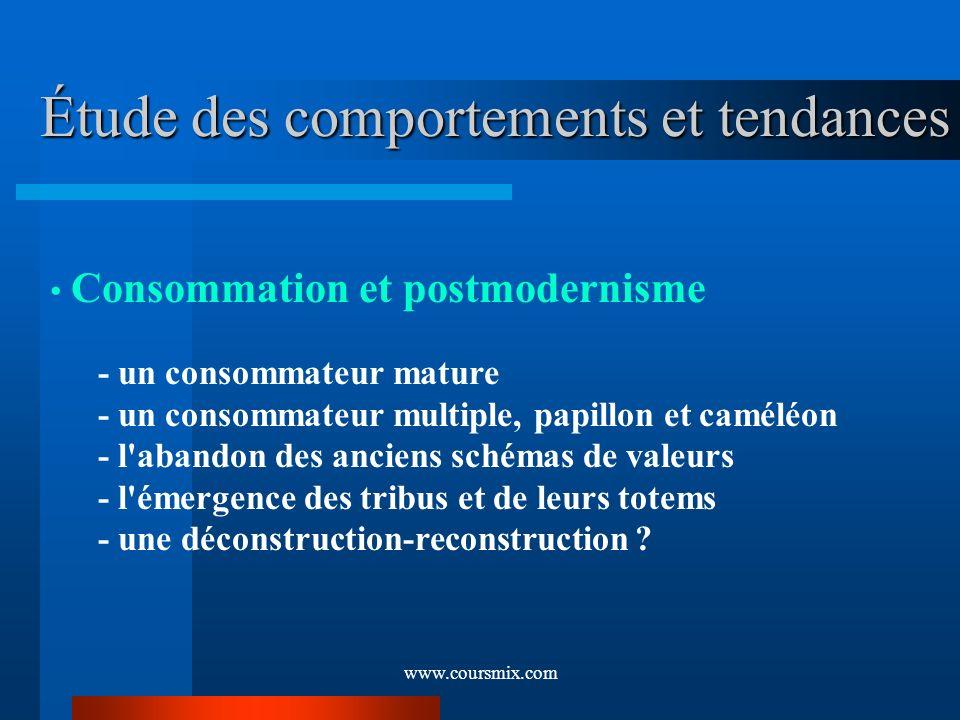 www.coursmix.com Étude des comportements et tendances Consommation et postmodernisme - un consommateur mature - un consommateur multiple, papillon et
