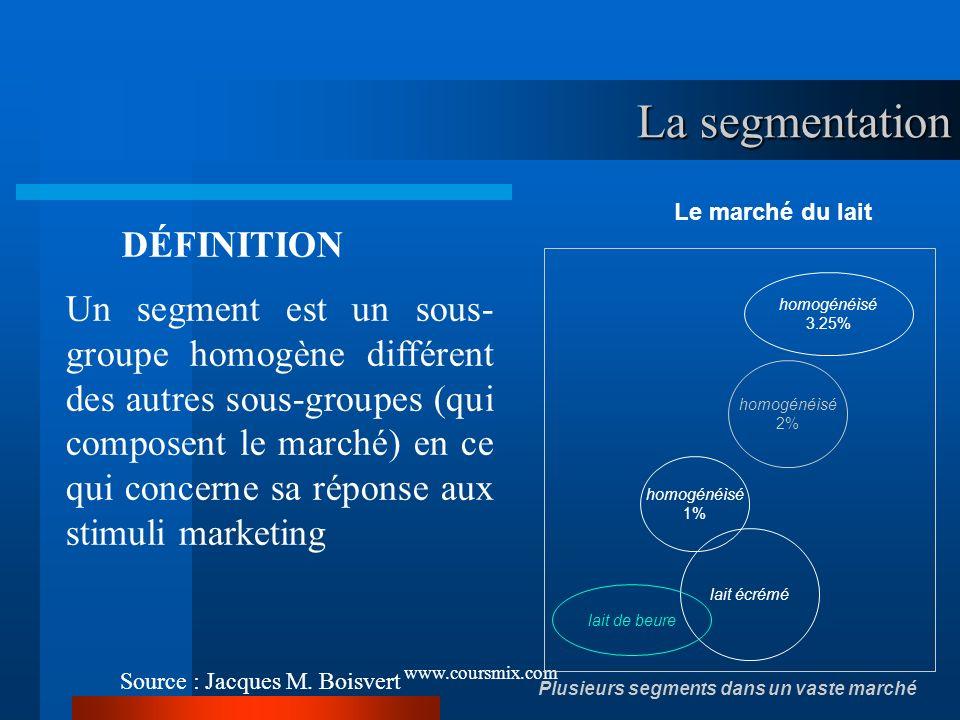 www.coursmix.com La segmentation homogénéìsé 1% lait écrémé homogénéìsé 2% homogénéìsé 3.25% lait de beure Le marché du lait Plusieurs segments dans u