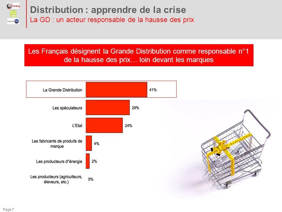 Page 7 Distribution : apprendre de la crise La GD : un acteur responsable de la hausse des prix Les Français désignent la Grande Distribution comme responsable n°1 de la hausse des prix… loin devant les marques