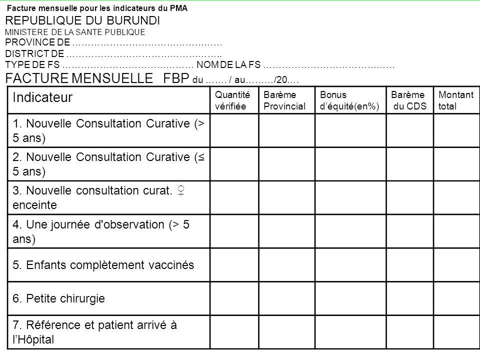 Vérification administrative des FS Facture mensuelle pour les indicateurs du PMA REPUBLIQUE DU BURUNDI MINISTERE DE LA SANTE PUBLIQUE PROVINCE DE …………