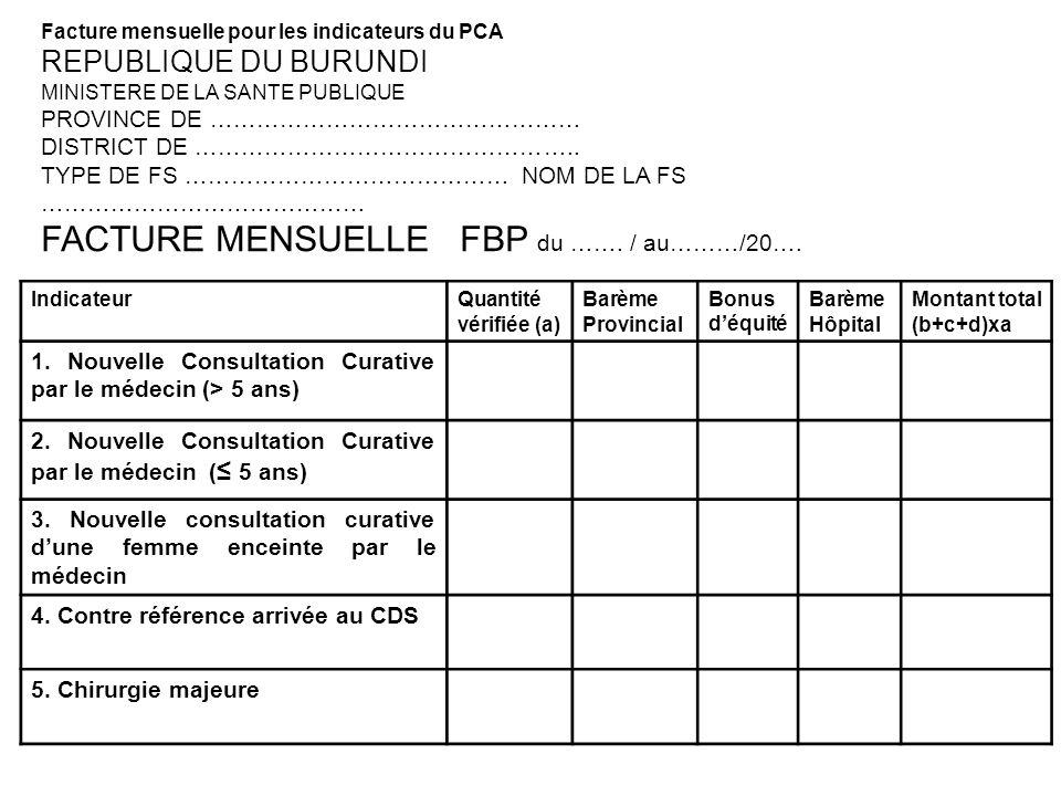 Facture mensuelle pour les indicateurs du PCA REPUBLIQUE DU BURUNDI MINISTERE DE LA SANTE PUBLIQUE PROVINCE DE ………………………………………… DISTRICT DE …………………………