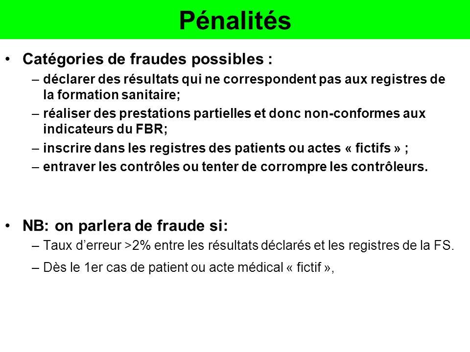 Pénalités Catégories de fraudes possibles : –déclarer des résultats qui ne correspondent pas aux registres de la formation sanitaire; –réaliser des pr
