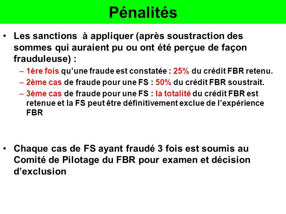 Pénalités Les sanctions à appliquer (après soustraction des sommes qui auraient pu ou ont été perçue de façon frauduleuse) : –1ère fois quune fraude e