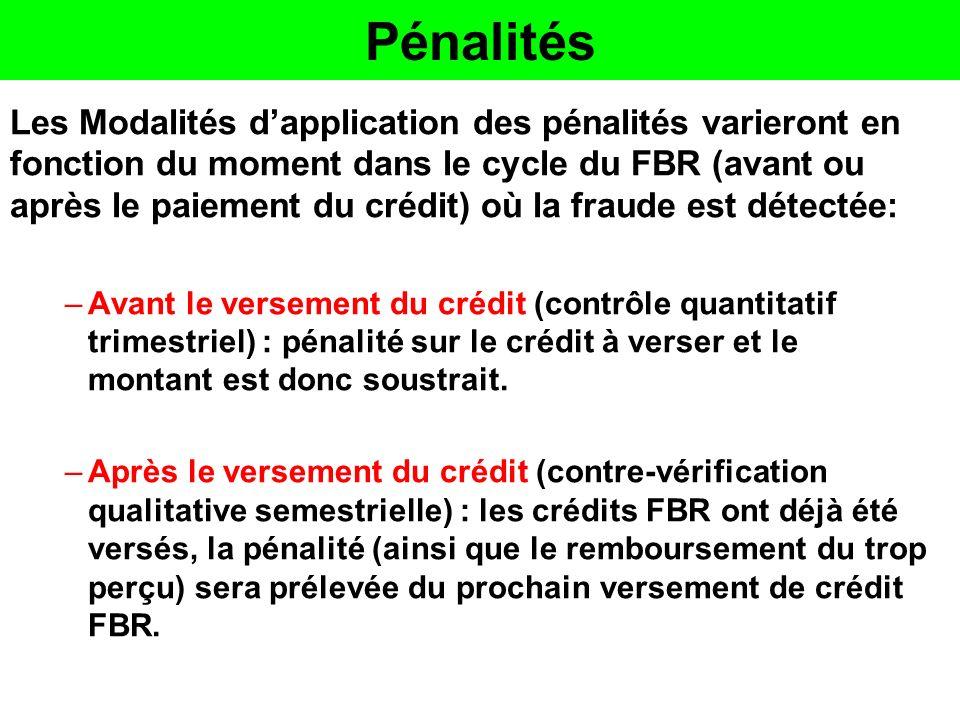 Pénalités Les Modalités dapplication des pénalités varieront en fonction du moment dans le cycle du FBR (avant ou après le paiement du crédit) où la f