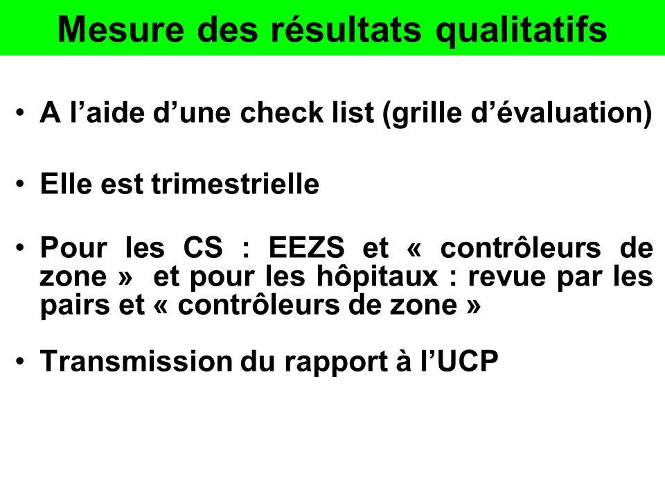 Mesure des résultats qualitatifs A laide dune check list (grille dévaluation) Elle est trimestrielle Pour les CS : EEZS et « contrôleurs de zone » et