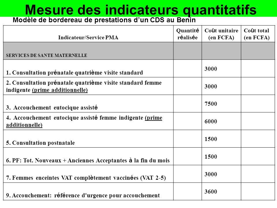 Mesure des indicateurs quantitatifs Modèle de bordereau de prestations dun CDS au Benin [1] [1] Coût unitaire équivalent au coût de quatre CPN, dans l
