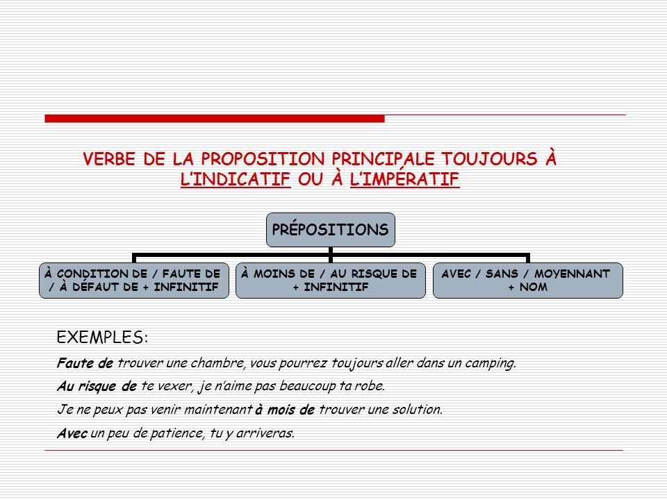 EXPRIMER LHYPOTHÈSE CONJONCTIONS À SUPOSSER QUE / EN SUPPOSANT QUE / EN ADMETTANT QUE / SOIT QUE … SOIT QUE… / QUE..