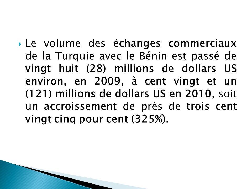 Le volume des échanges commerciaux de la Turquie avec le Bénin est passé de vingt huit (28) millions de dollars US environ, en 2009, à cent vingt et u