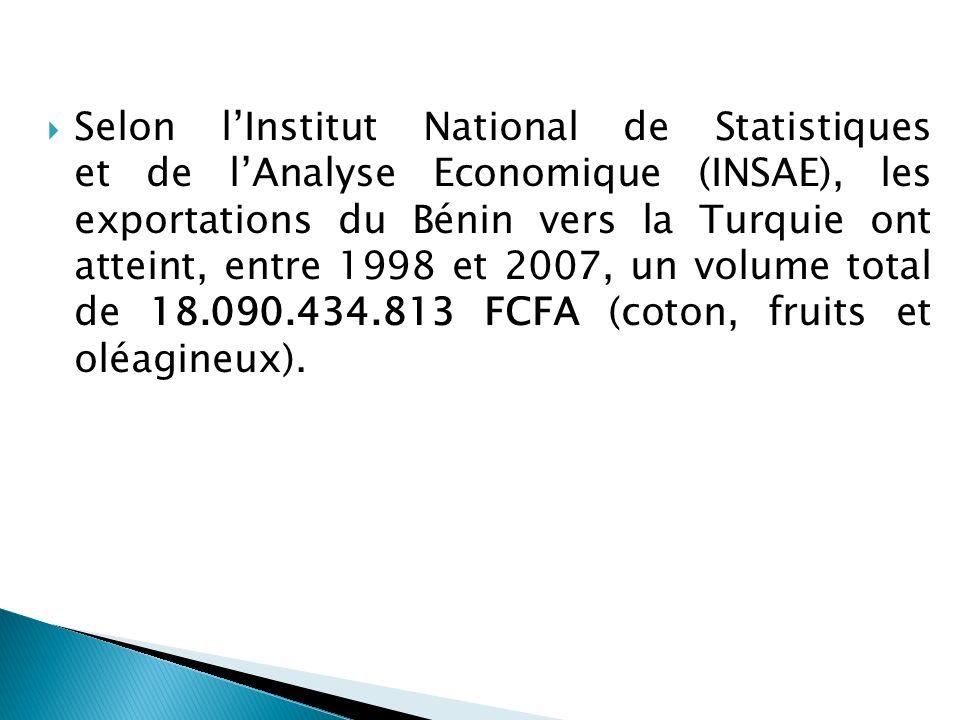 Selon lInstitut National de Statistiques et de lAnalyse Economique (INSAE), les exportations du Bénin vers la Turquie ont atteint, entre 1998 et 2007,