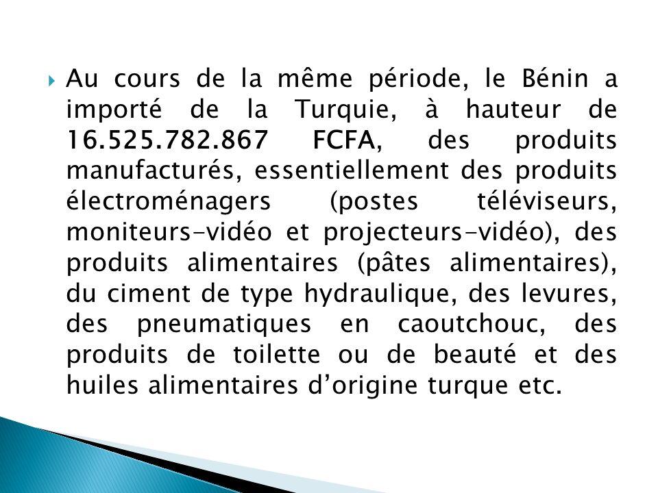 Au cours de la même période, le Bénin a importé de la Turquie, à hauteur de 16.525.782.867 FCFA, des produits manufacturés, essentiellement des produi