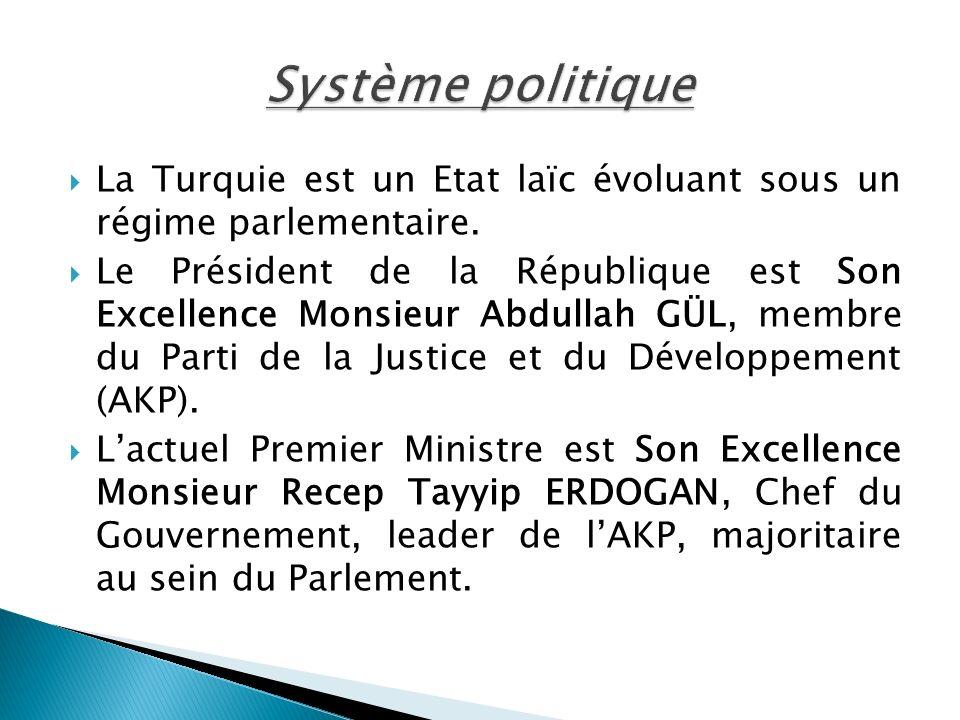 La Turquie est un Etat laïc évoluant sous un régime parlementaire. Le Président de la République est Son Excellence Monsieur Abdullah GÜL, membre du P