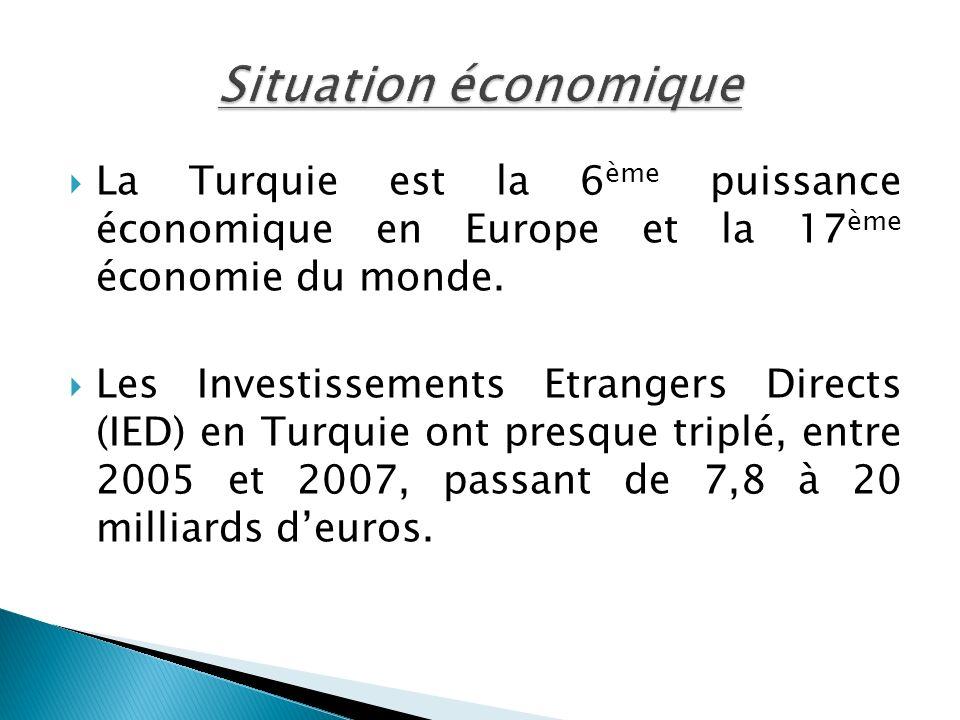 La Turquie est la 6 ème puissance économique en Europe et la 17 ème économie du monde. Les Investissements Etrangers Directs (IED) en Turquie ont pres