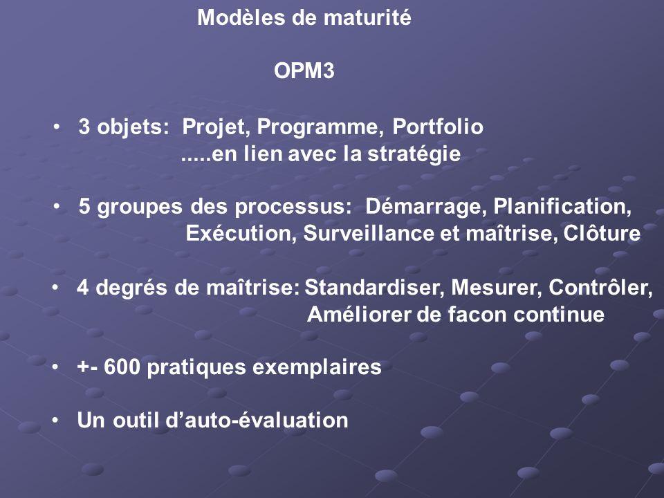 Modèles de maturité OPM3 3 objets: Projet, Programme, Portfolio.....en lien avec la stratégie 5 groupes des processus: Démarrage, Planification, Exécution, Surveillance et maîtrise, Clôture 4 degrés de maîtrise: Standardiser, Mesurer, Contrôler, Améliorer de facon continue +- 600 pratiques exemplaires Un outil dauto-évaluation