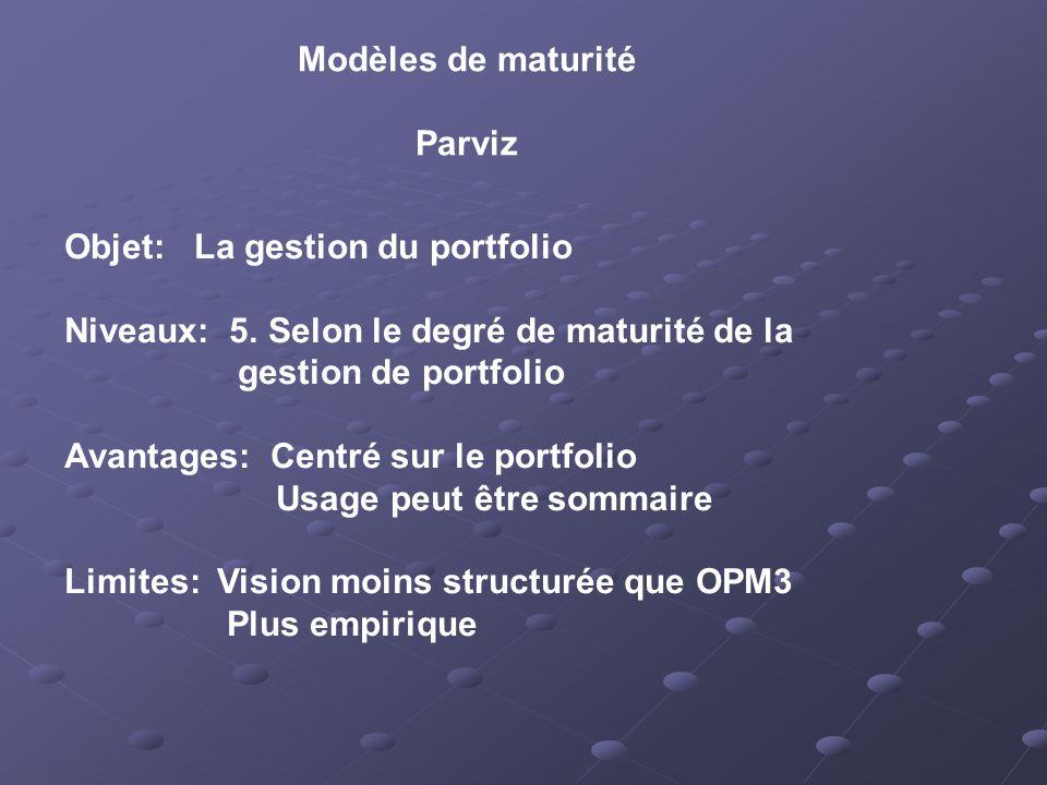 Modèles de maturité Parviz Objet: La gestion du portfolio Niveaux: 5.