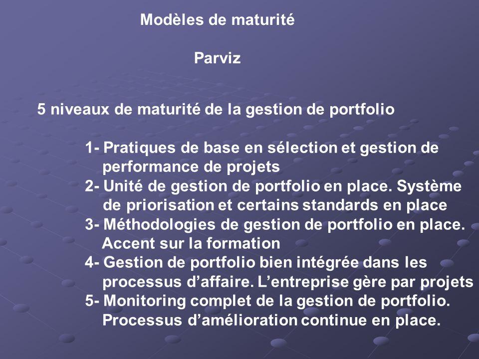 Modèles de maturité Parviz 5 niveaux de maturité de la gestion de portfolio 1- Pratiques de base en sélection et gestion de performance de projets 2- Unité de gestion de portfolio en place.