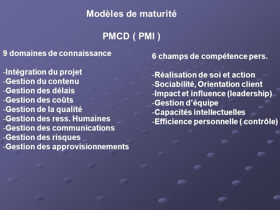 Modèles de maturité PMCD ( PMI ) 9 domaines de connaissance -Intégration du projet -Gestion du contenu -Gestion des délais -Gestion des coûts -Gestion de la qualité -Gestion des ress.