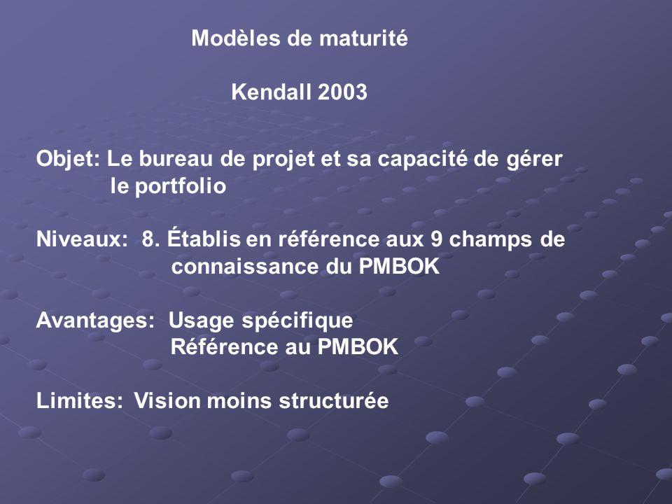 Modèles de maturité Kendall 2003 Objet: Le bureau de projet et sa capacité de gérer le portfolio Niveaux: 8.
