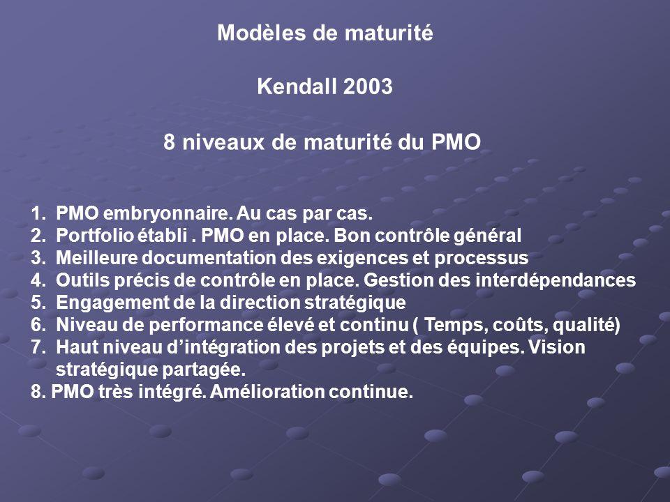 Modèles de maturité Kendall 2003 8 niveaux de maturité du PMO 1.PMO embryonnaire.