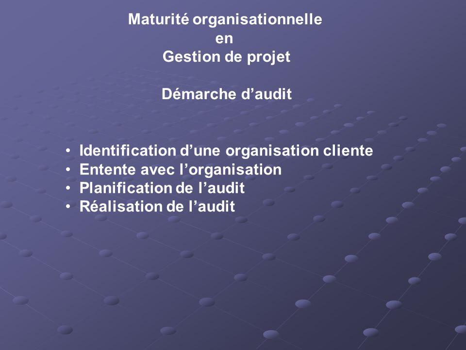 Maturité organisationnelle en Gestion de projet Démarche daudit Identification dune organisation cliente Entente avec lorganisation Planification de laudit Réalisation de laudit
