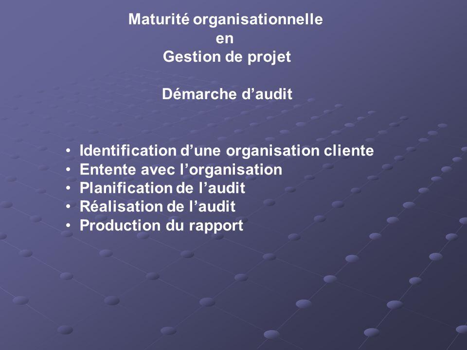 Maturité organisationnelle en Gestion de projet Démarche daudit Identification dune organisation cliente Entente avec lorganisation Planification de laudit Réalisation de laudit Production du rapport