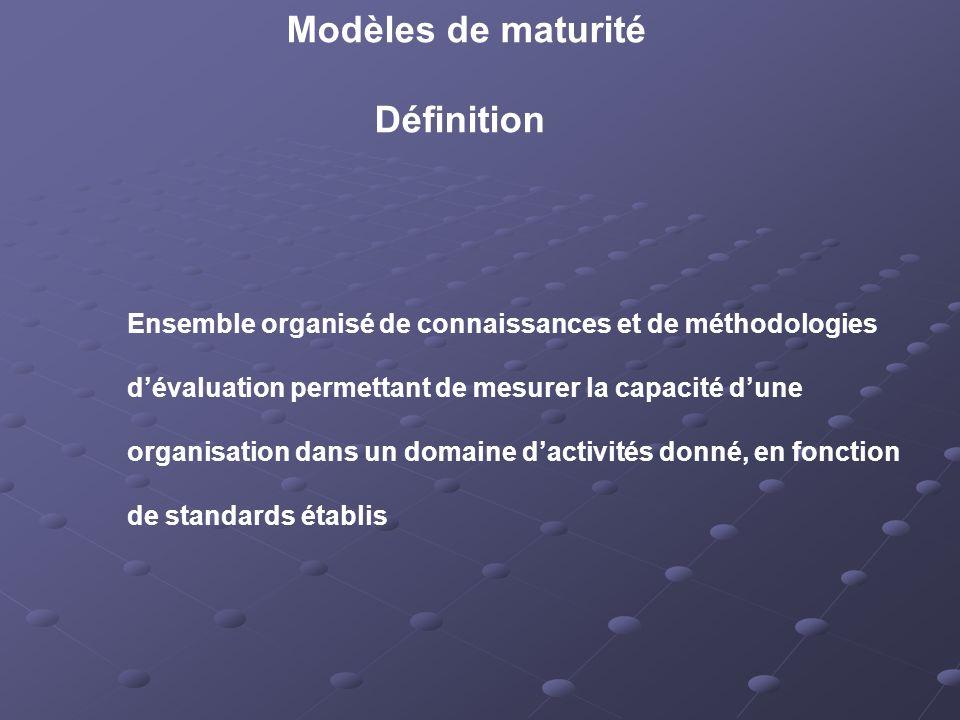 Modèles de maturité Définition Ensemble organisé de connaissances et de méthodologies dévaluation permettant de mesurer la capacité dune organisation dans un domaine dactivités donné, en fonction de standards établis
