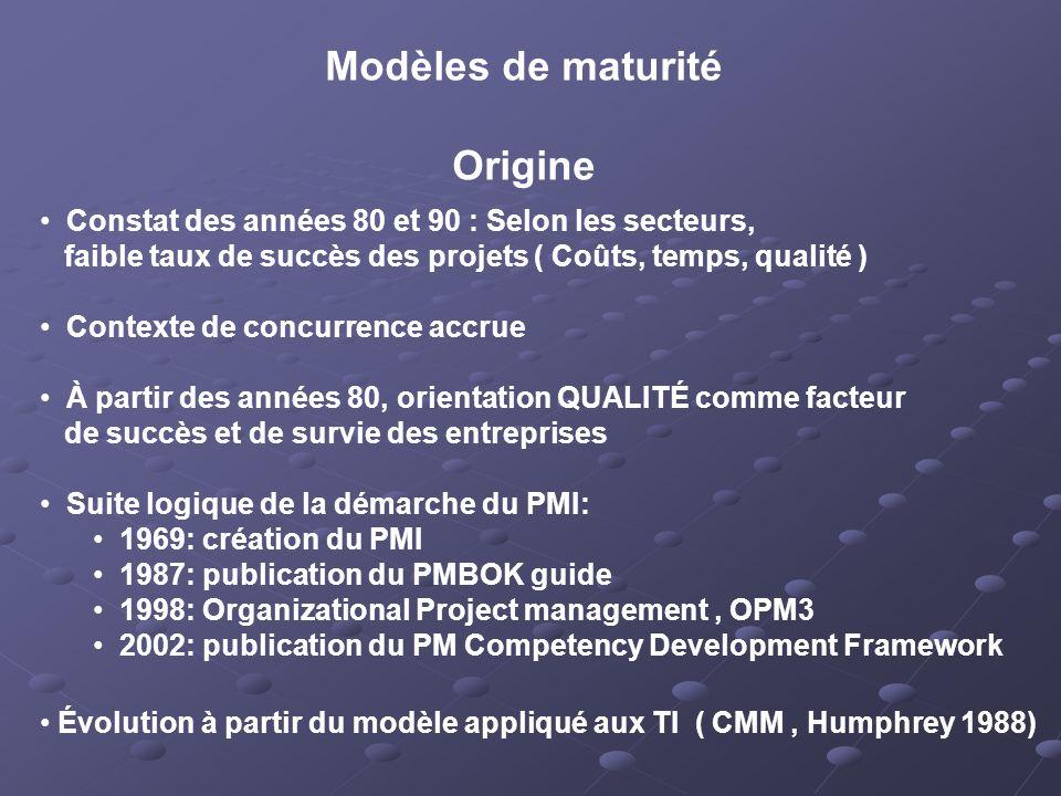 Modèles de maturité Origine Constat des années 80 et 90 : Selon les secteurs, faible taux de succès des projets ( Coûts, temps, qualité ) Contexte de concurrence accrue À partir des années 80, orientation QUALITÉ comme facteur de succès et de survie des entreprises Suite logique de la démarche du PMI: 1969: création du PMI 1987: publication du PMBOK guide 1998: Organizational Project management, OPM3 2002: publication du PM Competency Development Framework Évolution à partir du modèle appliqué aux TI ( CMM, Humphrey 1988)