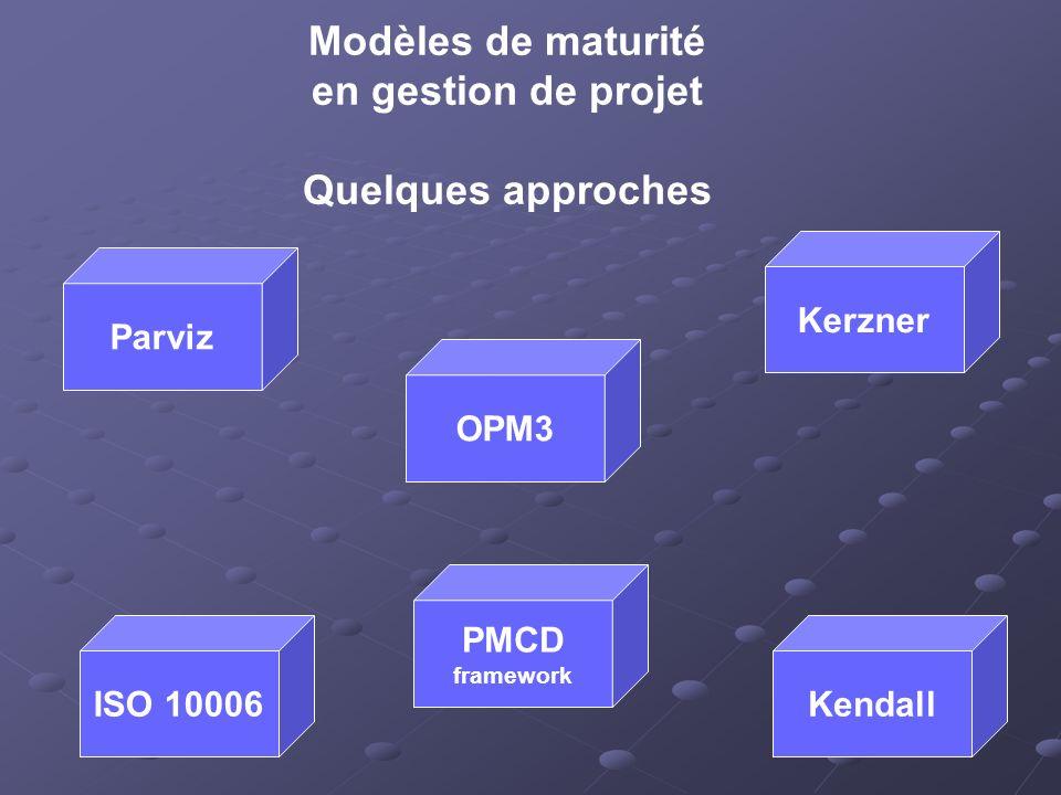 Modèles de maturité en gestion de projet Quelques approches OPM3 Parviz ISO 10006Kendall Kerzner PMCD framework