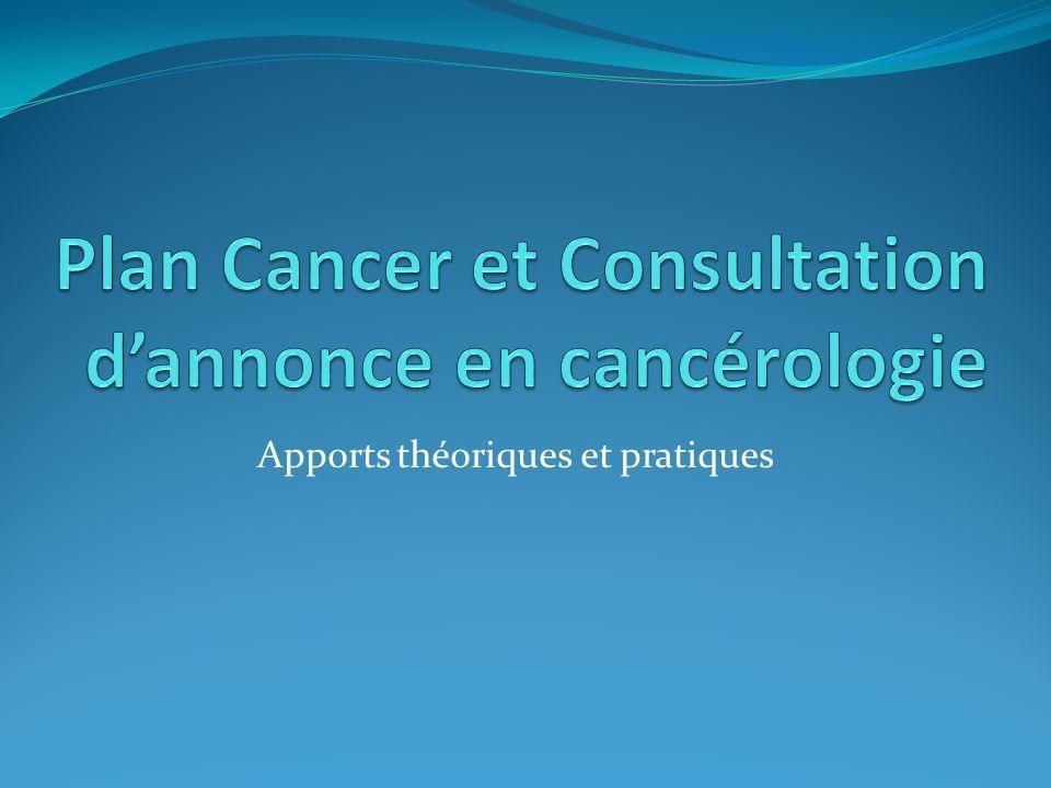 SOMMAIRE 1.Le plan Cancer Définition Objectifs Réalisation Bilan 2.