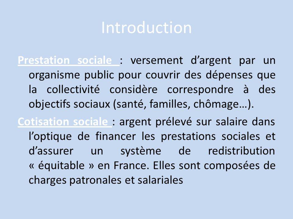 Introduction Prestation sociale : versement dargent par un organisme public pour couvrir des dépenses que la collectivité considère correspondre à des