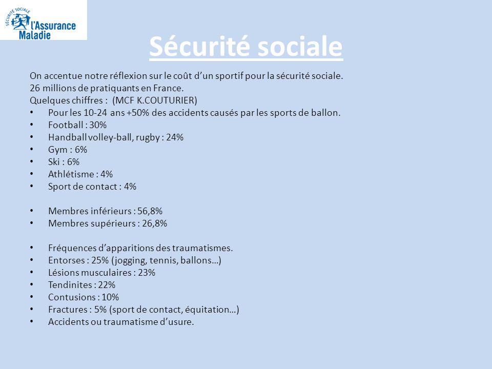 Sécurité sociale On accentue notre réflexion sur le coût dun sportif pour la sécurité sociale. 26 millions de pratiquants en France. Quelques chiffres