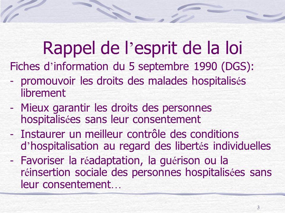 3 Rappel de l esprit de la loi Fiches d information du 5 septembre 1990 (DGS): - promouvoir les droits des malades hospitalis é s librement - Mieux ga