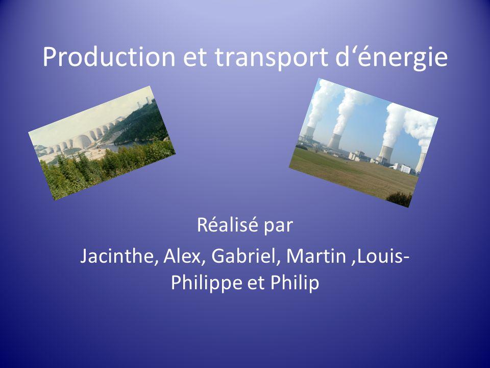 Production et transport dénergie Réalisé par Jacinthe, Alex, Gabriel, Martin,Louis- Philippe et Philip