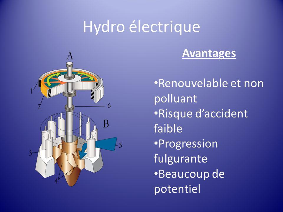 Hydro électrique Avantages Renouvelable et non polluant Risque daccident faible Progression fulgurante Beaucoup de potentiel