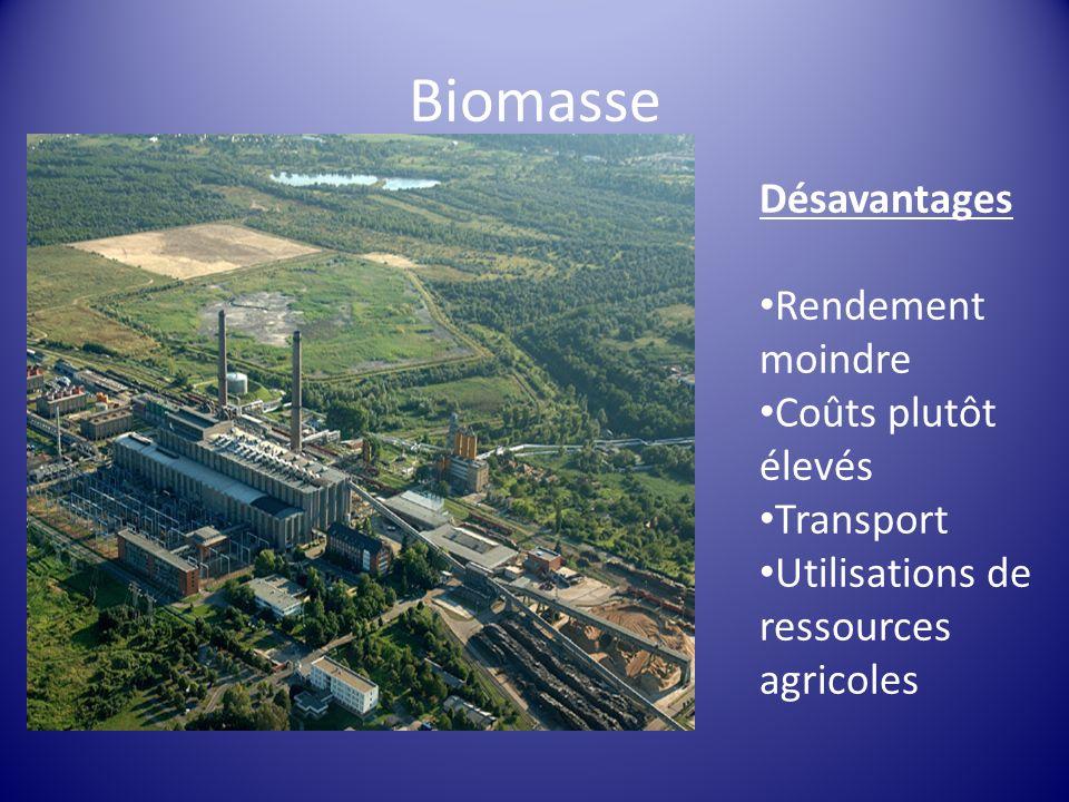 Biomasse Désavantages Rendement moindre Coûts plutôt élevés Transport Utilisations de ressources agricoles