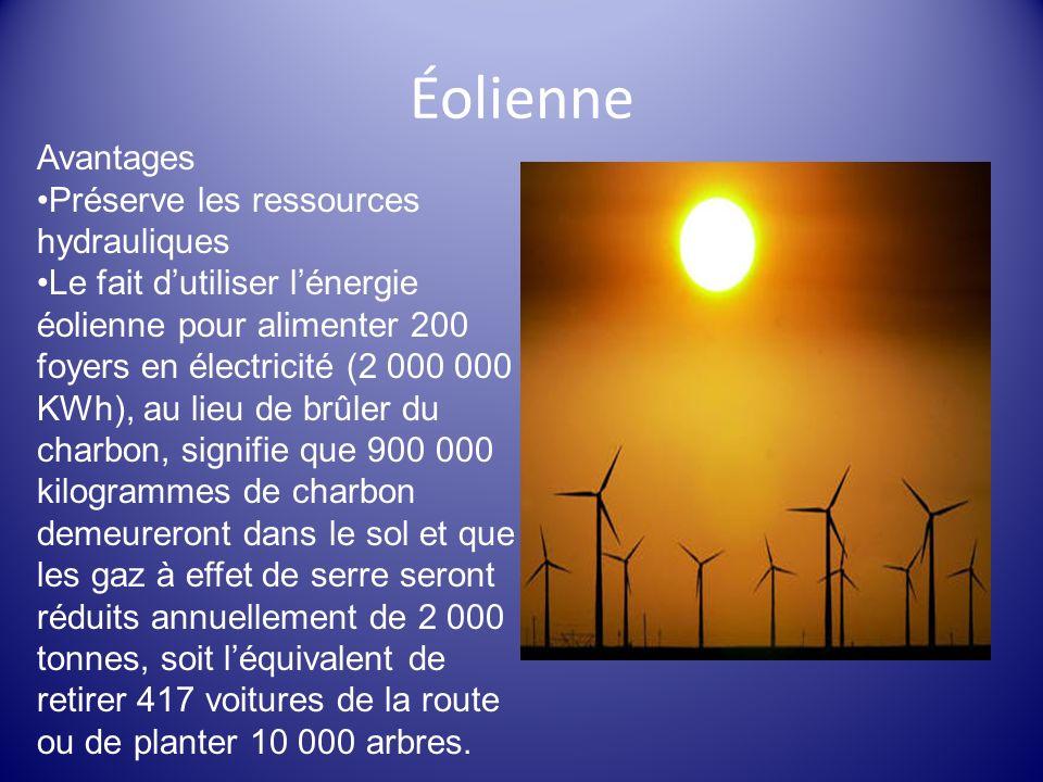 Éolienne Avantages Préserve les ressources hydrauliques Le fait dutiliser lénergie éolienne pour alimenter 200 foyers en électricité (2 000 000 KWh),