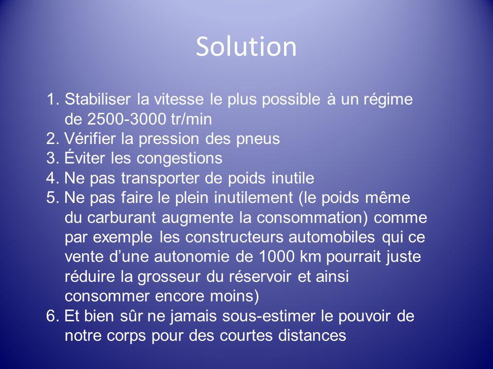 Solution 1.Stabiliser la vitesse le plus possible à un régime de 2500-3000 tr/min 2. Vérifier la pression des pneus 3. Éviter les congestions 4. Ne pa