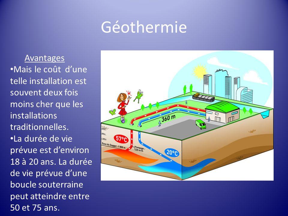 Géothermie Avantages Mais le coût dune telle installation est souvent deux fois moins cher que les installations traditionnelles. La durée de vie prév