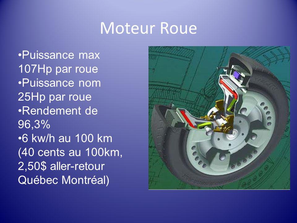 Moteur Roue Puissance max 107Hp par roue Puissance nom 25Hp par roue Rendement de 96,3% 6 kw/h au 100 km (40 cents au 100km, 2,50$ aller-retour Québec
