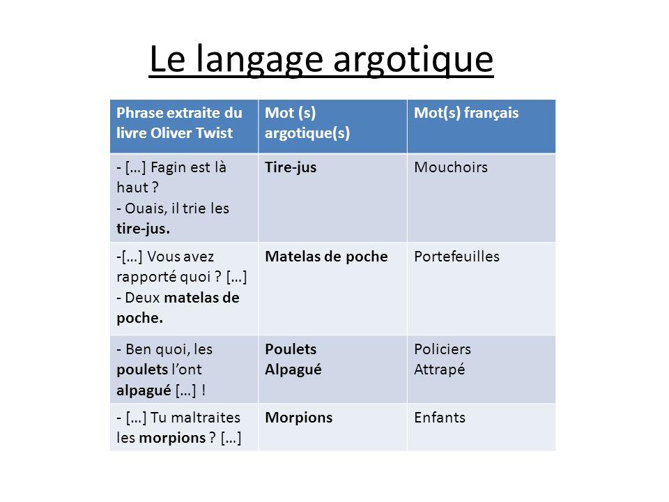Le langage argotique Phrase extraite du livre Oliver Twist Mot (s) argotique(s) Mot(s) français - […] Fagin est là haut ? - Ouais, il trie les tire-ju