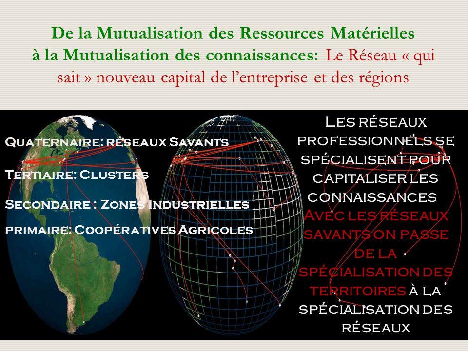 15 Surinvestissement dans la coordination et sous- investissement dans la coopération Une modification fondamentale des leviers créateurs de valeur au