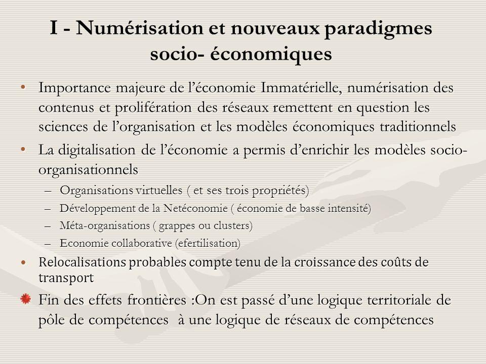 5 LEconomie numérique terrain des futures compétitions Eco-efficientes Poids croissant de la dématérialisation dans les activités humaines et les chaî