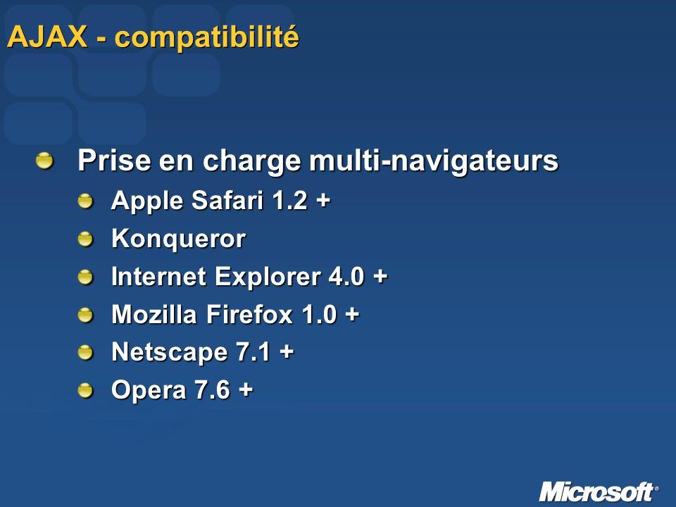 AJAX - compatibilité Prise en charge multi-navigateurs Apple Safari 1.2 + Konqueror Internet Explorer 4.0 + Mozilla Firefox 1.0 + Netscape 7.1 + Opera