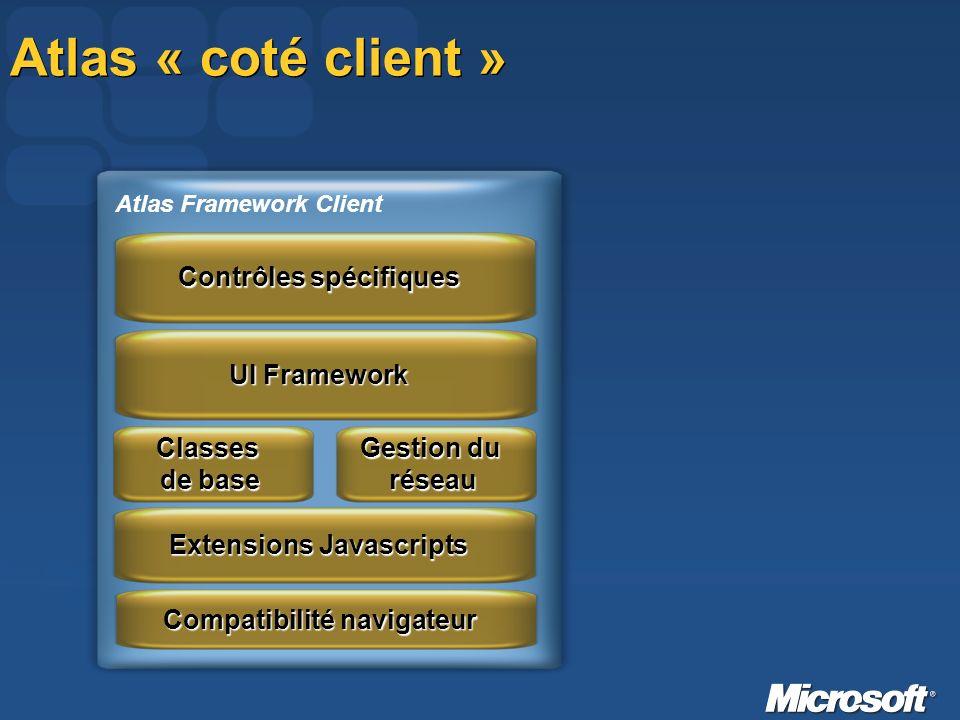 Atlas « coté client » Compatibilité navigateur Extensions Javascripts Classes de base Gestion du réseau UI Framework Contrôles spécifiques Atlas Frame